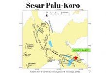Gempa Palu Akibat Sesar Aktif Palu-Koro