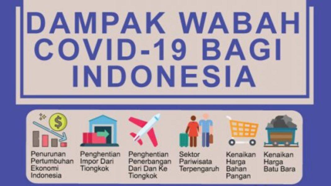 Pemerintah Perlu Siapkan Anggaran dan Paket Stimulus Untuk Kompensasi Perubahan